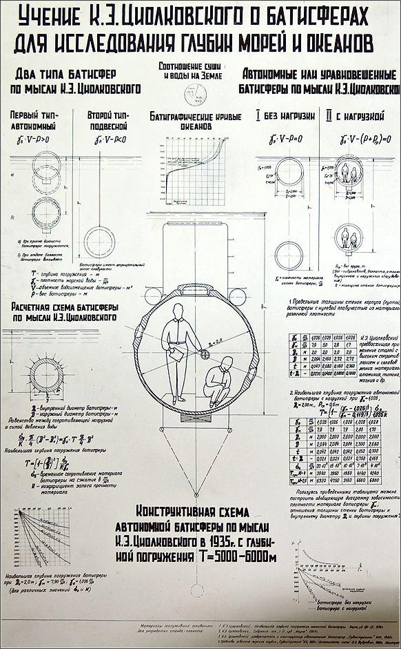 8143i2s_2.jpg - Музей К.Э.Циолковского, с.Ижевское (10.04.2010)