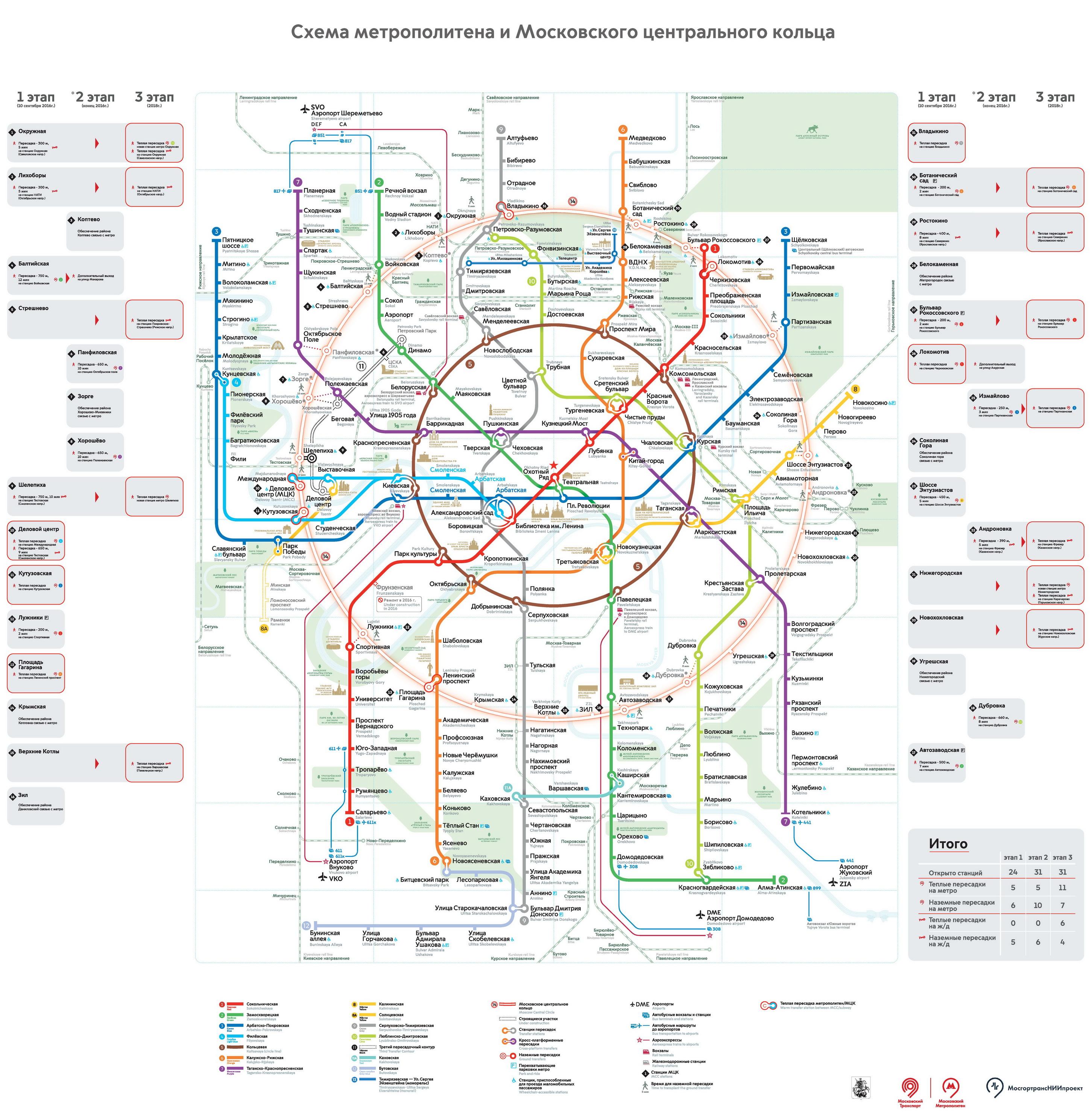Схема метро и МЦК